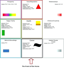 feng shui colors direction elememts. Bedroom Chart Layout Living Room Home Plans And Feng Shui Color . Colors Direction Elememts