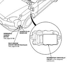 solved fuse box for honda civic 1996 1 4 where is fixya fuse box for honda civic 1996 1 4 where is fe6df19 jpg