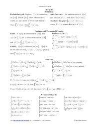 Common Antiderivatives Math Common Derivatives And Integrals
