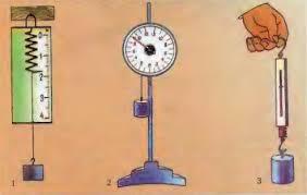 Как измеряют силу чем она характеризуется Природоведение  Рис 84 Динамометры 1 школьный лабораторный 2 школьный демонстрационный 3 бытовой