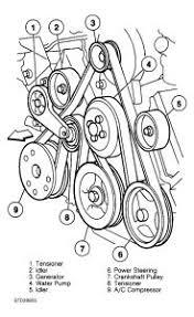 2000 ford contour serpentine belt diagram vehiclepad 2000 ford 1999 contour serpentine belt 1999 image about wiring