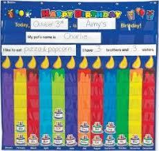 Birthday Pocket Chart Elizabeth Richards Upk Birthday
