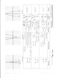 math charts and graphs worksheets solving quadratics by graphing worksheet