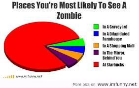 Funny See Zombie via Relatably.com