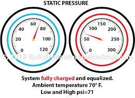 Auto Ac Pressures Chart Ac Pressures Auto Air Conditioning