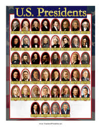 Us Presidents Chart Us Presidents Chart