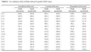 13c Nmr Spectral Data And Molecular Descriptors To Predict