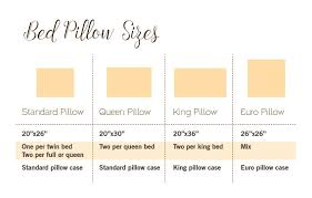 king size pillow size. Unique King Bed Pillow Size Chart Throughout King E