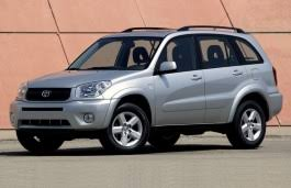<b>Toyota RAV4</b> - Specs of wheel sizes, tires, PCD, Offset and Rims ...