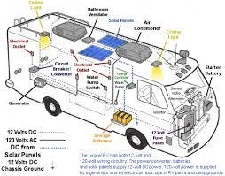 similiar solar power electrical wiring diagram keywords marine solar panel rv solar panel · wiring diagram