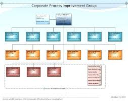 Microsoft Powerpoint Templates Org Chart Template Matrix Organization Excel Printable Microsoft