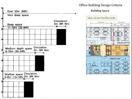 office building design requirements. building controls by siemens; 21. office design requirements k