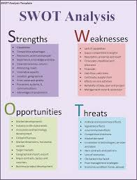best swot analysis ideas project management swot analysis for business planning and project management entrepreneurs should evaluate strengths weaknesses