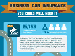What Is Business Car Insurance Business Insurance Keith