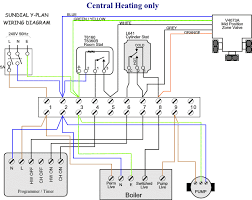 wiring diagram for central air sys the wiring diagram central air wiring diagram central understand wiring diagrams wiring diagram