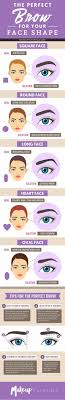 do you want an eyebrow tutorial that will teach you how to create the perfect ey