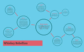 Whiskey Rebellion by Meghan Carpenter
