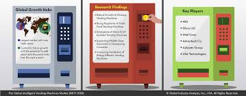 Usa Technologies Vending Machines Magnificent Intelligent Vending Machines