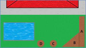 Mulch Calculator Chart Mulch Calculator How Much Mulch Do I Need Omni