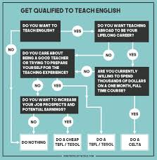 Faqs About Teaching English In South Korea Great Big Scary World