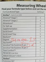 Baby Brezza Formula Chart