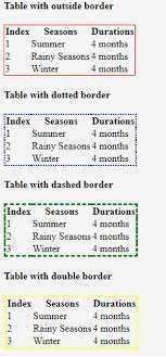 table border in html 10 ways for