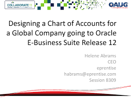 Designing A Chart Of Accounts For A Global Company Going