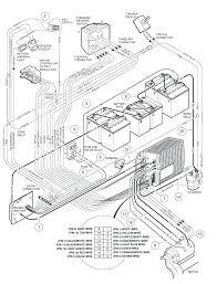 36 volt club car wiring diagram tags golf cart wiring diagram 1984 club car golf cart wiring diagram 36 volts auto electrical1984 club car wiring diagram 1993