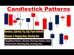 Encyclopedia Of Chart Patterns Wiley Trading Encyclopedia Of Candlestick Charts Wiley Trading Stock
