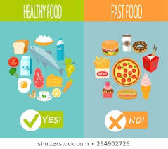 Healthy Unhealthy Food Chart Unhealthy Food Images Stock Photos Vectors Shutterstock