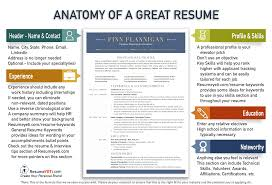 Great Resume Resume Tips Resume YETI 14
