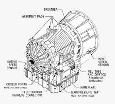 allison 3000 series transmission diagram wiring diagrams clicks Allison NSBU Switch Schematic at Allison 4500 Rds Wiring Diagram