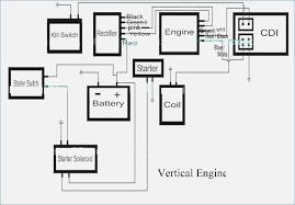 86 cc loncin atv wiring diagram best of 50cc quad chunyan me loncin 110cc atv wiring diagram at Loncin Wiring Diagram