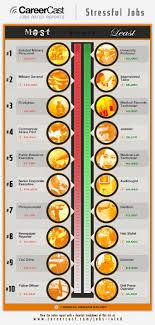 96 Best Burnout Stress Images On Pinterest Stress Mindfulness