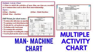 Man Machine Chart Man Machine Chart Multiple Activity Chart