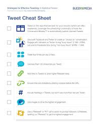 best social media tips and best practices images social media monitoring social listening marketing cloud