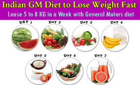 Image result for The Top 13 Weight Loss Tips