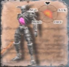 Castlevania Curse Of Darkness Arsenal
