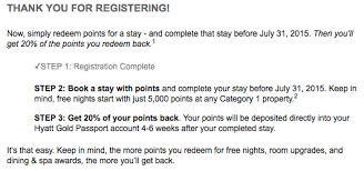 Hyatt Redeem Points Chart Hyatt Promotion Offering 20 Refund On Points Redemptions