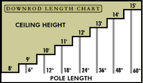 Ceiling Fan Size Guide How To Measure And Size A Fan For