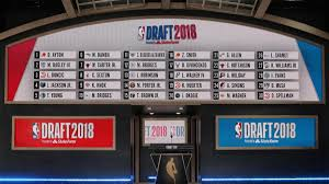2020 NBA Draft order: Timberwolves to ...