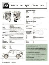ImportArchive / Toyota FJ Cruiser 2007‑2014 Specifications Pages