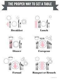 fine dining proper table service. full image for the student understands history of food service and use fine dining proper table s