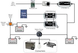 caravan wiring diagram v caravan image wiring ctek wiring diagram jodebal com on caravan wiring diagram 240v