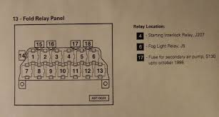 headlight switch info e23 is your headlight switch