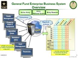 National Guard Powerpoint Templates Ppt General Fund Enterprise Business System Gfebs Army Day