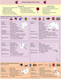 series 7 cheat sheet clear lake wine tasting wine infographic syrah shiraz wine cheat sheet