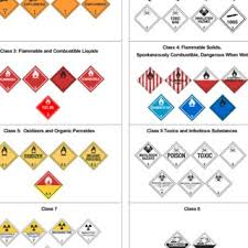 Dot Hazardous Materials Table Major Federal Hazardous Materials Incident Regulations Download Table