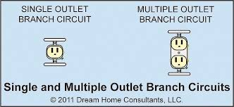 wiring diagram for multiple outlets wiring image wiring diagrams for multiple outlets the wiring diagram on wiring diagram for multiple outlets