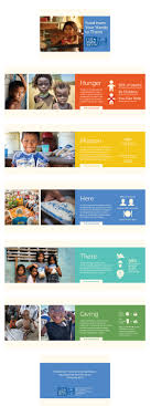 Ngo Templates Magnificent Ngo Templates Sketch Documentation Template Example 19